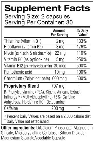 V3 label of ingredients